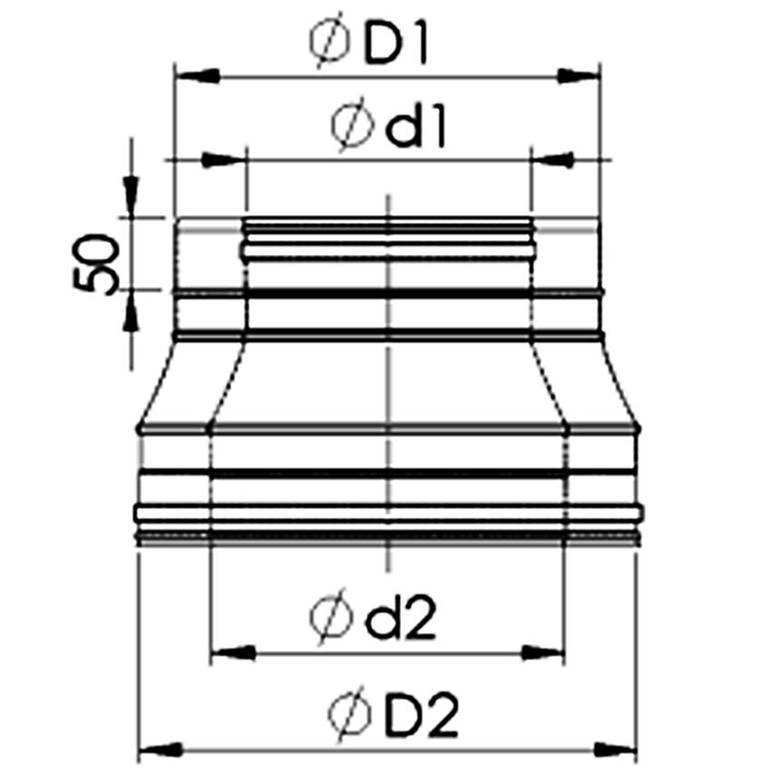 Dubultizolēta dūmvada pāreja 1