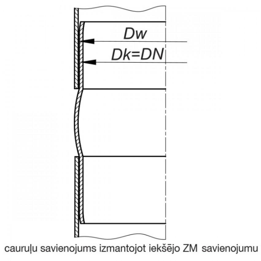 Iekšējais cauruļu savienojums