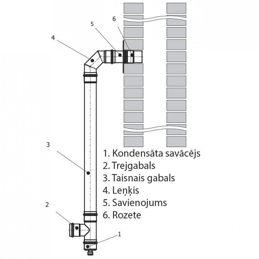 Granulu krāsniņu pieslēgumu caurule 25 cm